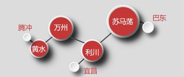 地产开发(图1)
